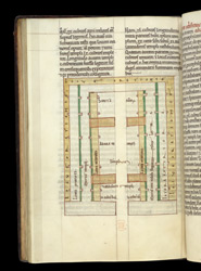 The Plan Of The Temple, In Richard of St.-Victor on Ezekiel